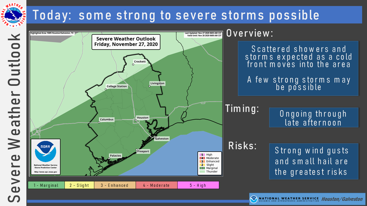 "Graphic of the Houston region with text that says: ""Today: some strong to severe storms possible. Overview: Scattered showers and storms expected as a cold front moves into the area. A few strong storms may be possible. Timing: ongoing through late afternoon. Risks: Strong wind gusts and small hail are the greatest risks."""